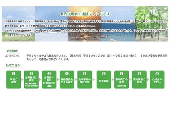 平成30年度「北海道農商工連携ファンド事業」の2次募集について