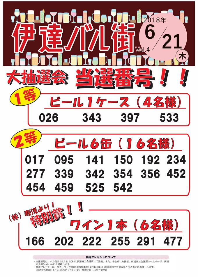 伊達バル街 大抽選会 当選番号決定!!のお知らせ